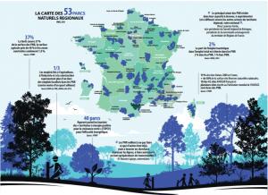 Chiffres-clés et apports des PNR (forêts, agriculture, territoires à énergie positive...)